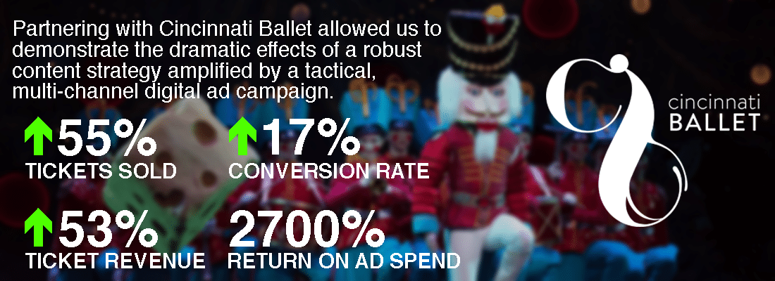 cincinnati ballet digital marketing success
